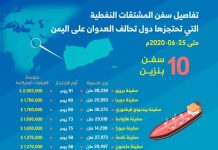 صفعات القوات المسلحة تؤتي اكلها.. استهدف العمق السعودي يجبر السعودية بالسماح لإفراج بعض سفن النفط المحتجزة