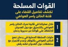 ملخص الإيجاز الصحفي بشأن العملية العسكرية الواسعة في محافظتي البيضاء ومأرب..